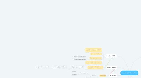 Mind Map: Tecnologia Blockchain