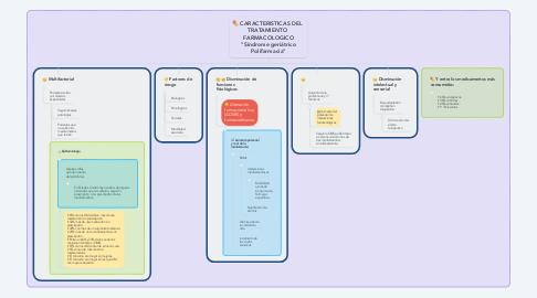 """Mind Map: CARACTERISTICAS DEL  TRATAMIENTO  FARMACOLOGICO """"Síndrome geriátrico Polifarmacia"""""""