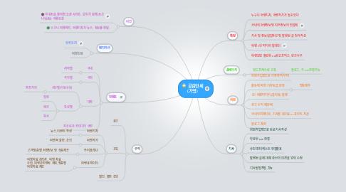 Mind Map: 공감만세 (가명)