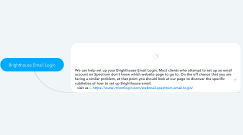 Mind Map: Brighthouse Email Login