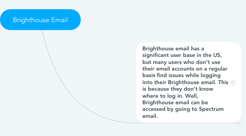 Mind Map: Brighthouse Email