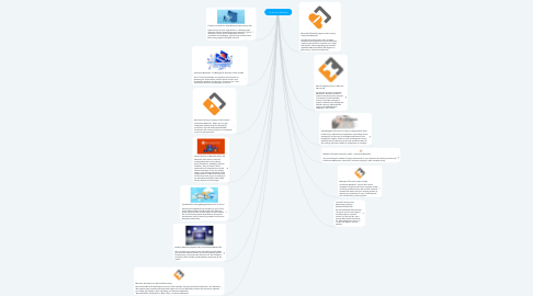 Mind Map: Continuous Networks