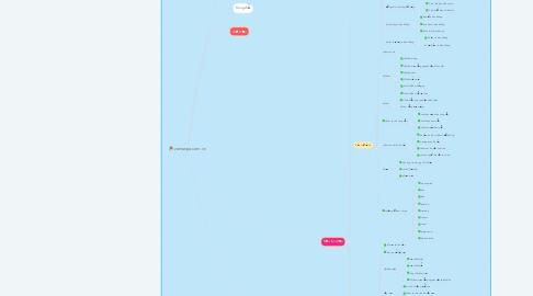 Mind Map: zemaspa.com.vn