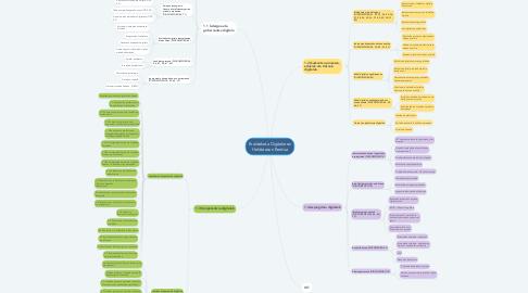 Mind Map: Eraldaketa Digitalaren Heldutasun Eerdua