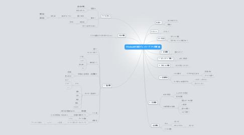 Mind Map: Windows8の配信チェッカーアプリ素案