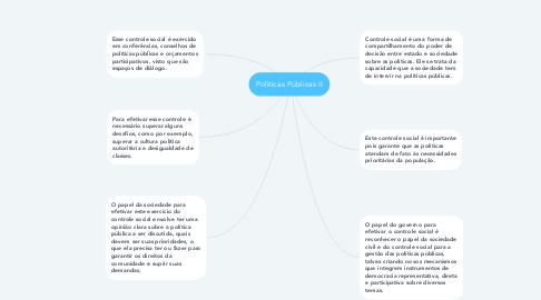 Mind Map: Políticas Públicas II