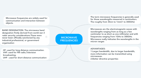 Mind Map: MICROWAVE FREQUENCIES
