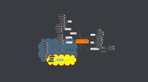 Mind Map: JON's Networking Superstars!
