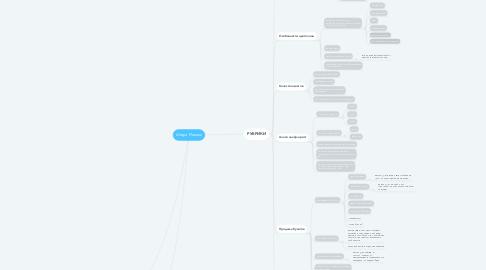 Mind Map: Alesya Flowers