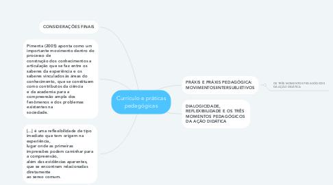 Mind Map: Currículo e práticas pedagógicas
