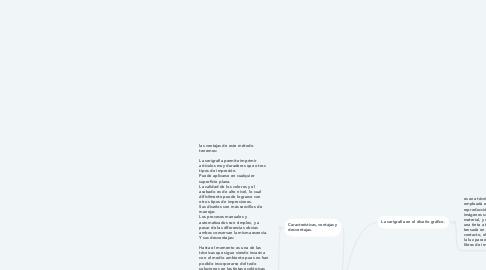 Mind Map: SERIGRAFÍA