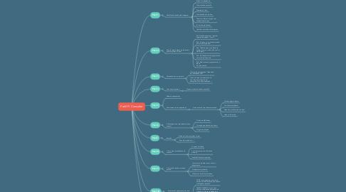 Mind Map: Perfil P/ Consultor