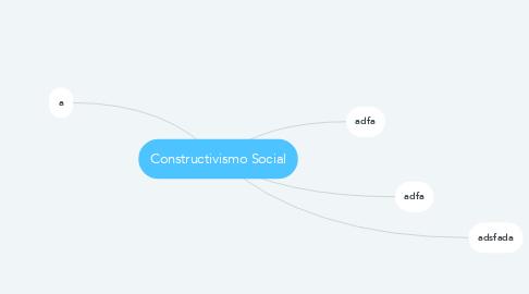 Mind Map: Constructivismo Social