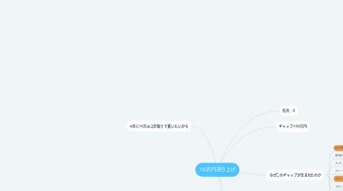 Mind Map: 150万円売り上げ