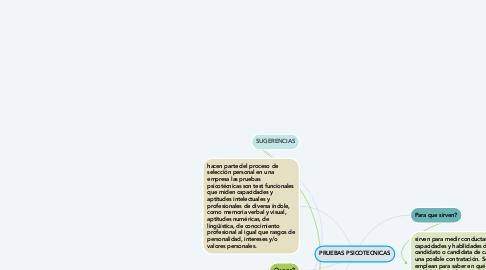 Mind Map: PRUEBAS PSICOTECNICAS