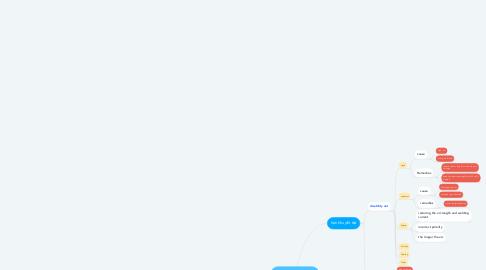 Mind Map: METAL TECHNOLOGY WELDING