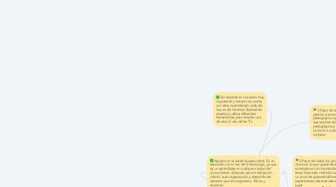 Mind Map: La escuela del 2020 no existe.¿Quien la inventa? Axel Rivas