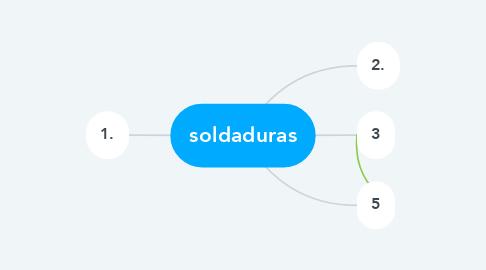 Mind Map: soldaduras