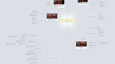 Mind Map: Faire parler de son entreprise par RémyBigot -http://www.montersonbusiness.com