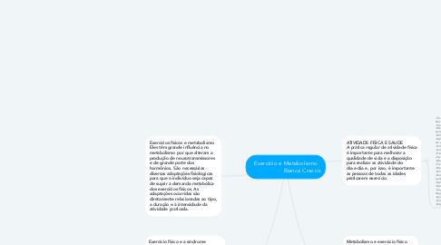Mind Map: Exercício e Metabolismo                      Bianca Cracco