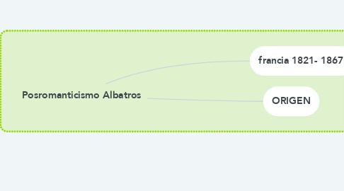 Mind Map: Posromanticismo Albatros