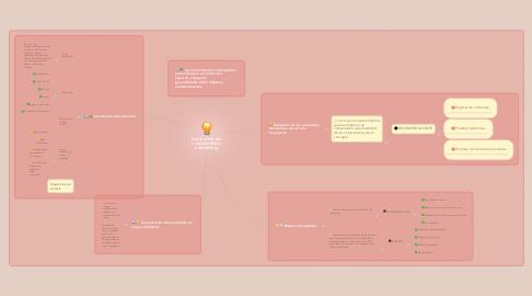 Mind Map: EVALUACIÓN DEL CONOCIMIENTO CONCEPTUAL