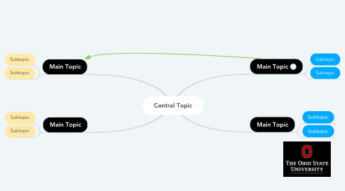 Mind Map: Central Topic