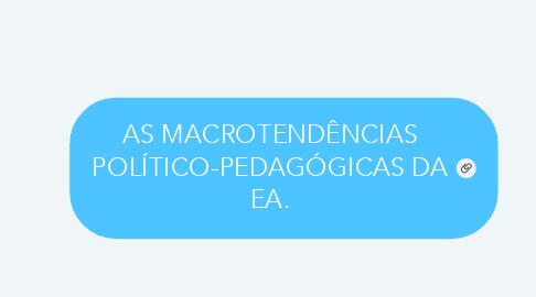 Mind Map: AS MACROTENDÊNCIAS POLÍTICO-PEDAGÓGICAS DA EA.
