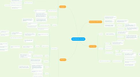 Mind Map: Acanthoemba Keratitis