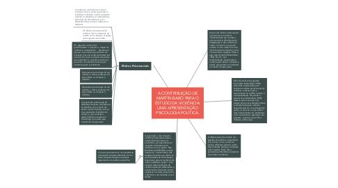 Mind Map: A CONTRIBUIÇÃO DE MARTÍN-BARÓ PARA O ESTUDO DA VIOLÊNCIA: UMA APRESENTAÇÃO PSICOLOGIA POLÍTICA.