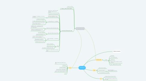 Mind Map: TSCHICK