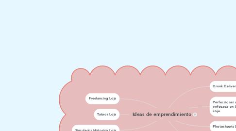 Mind Map: Ideas de emprendimiento