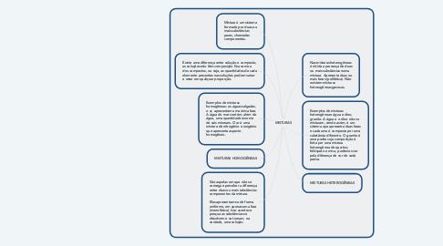 Mind Map: MISTURAS