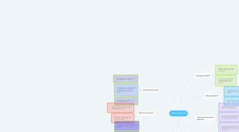 Mind Map: REFRIGERANTES