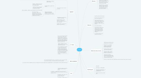 Mind Map: Livro 2