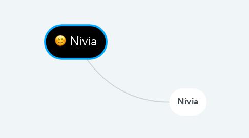 Mind Map: Nivia