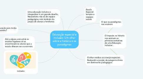 Mind Map: Educação especial e inclusão: Um olhar sobre a história e os paradigmas