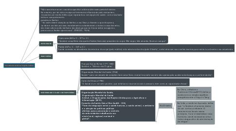 Mind Map: Conceitos de saúde ao longo da história.