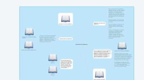 Mind Map: PROPORCINALIDAD