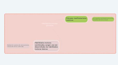 Mind Map: Habilidades motoras generales