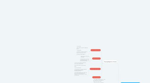 Mind Map: Partnership