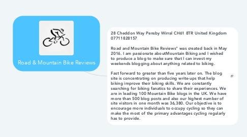 Mind Map: Road & Mountain Bike Reviews