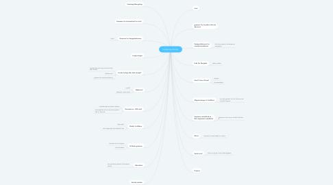 Mind Map: lovligt og ulovligt