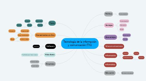 Mind Map: Tecnología de la información y comunicación (TIC)