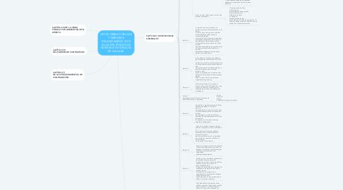 Mind Map: LEY DE OBRAS PÚBLICAS Y SERVICIOS RELACIONADOS CON ELLAS DEL ESTADO DE VERACRUZ DE IGNACIO DE LA LLAVE.