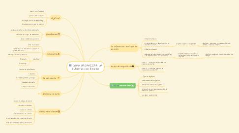 Mind Map: COMO ORGANIZAR UN EVENTO CON EXITO