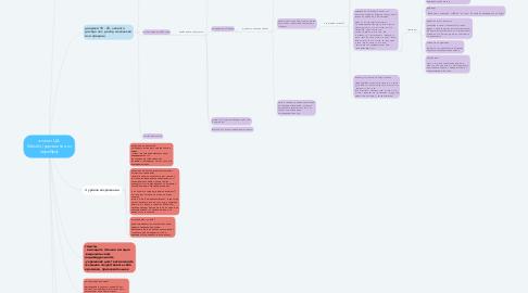 Mind Map: анализ ЦА  Miestilo (украшения из серебра)