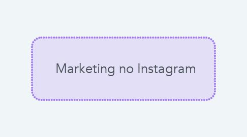 Mind Map: Marketing no Instagram