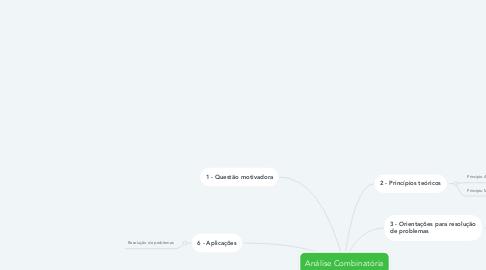 Mind Map: Análise Combinatória