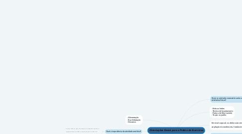 Mind Map: Orientações Gerais para a Prática de Exercícios